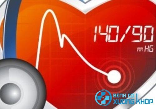 Bệnh huyết áp cao là bệnh lý phổ biến và nguy hiểm nhất hiện nay
