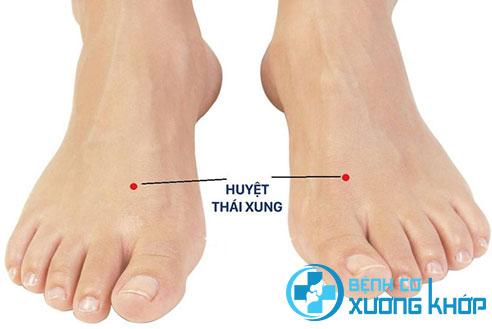 Xoa bóp bấm huyệt Thái xung có tác dụng giải độc gan