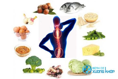 Chế độ ăn uống không tốt cho hệ xương khớp