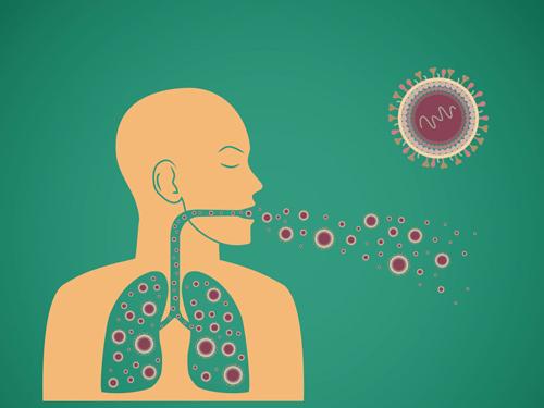 Triệu chứng của bệnh lao là gì?